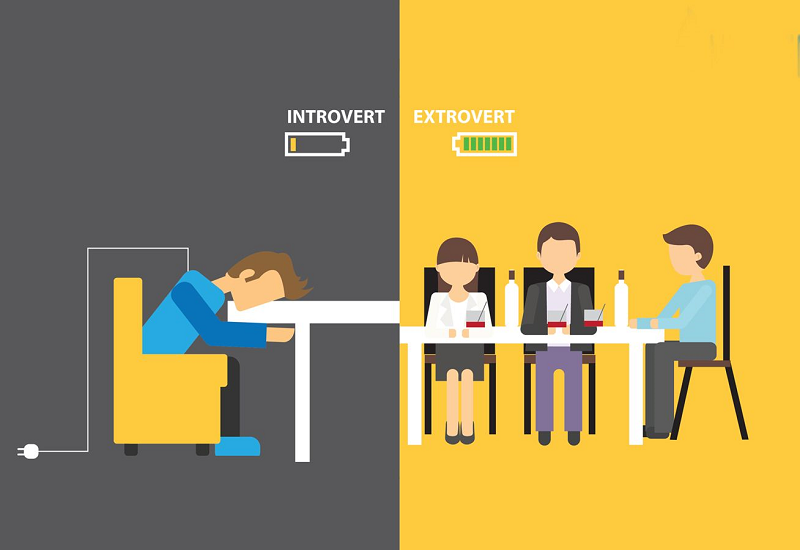 Difference Between Introvert And Extrovert